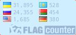 Визиты из стран