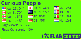 http://s09.flagcounter.com/count/jRY/bg_64FF0A/txt_34297D/border_CCCC10/columns_3/maxflags_12/viewers_Curious+People/labels_1/pageviews_1/flags_1/