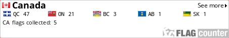 Region from Canada