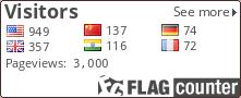 http://info.flagcounter.com/lE7s